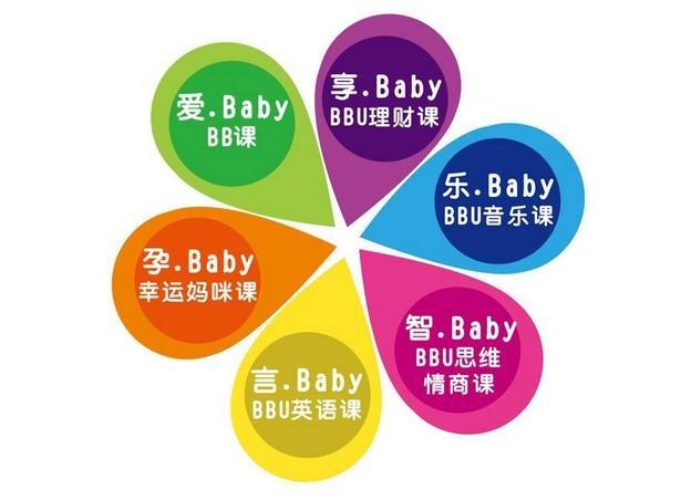 早教加盟--BBunion国际早教