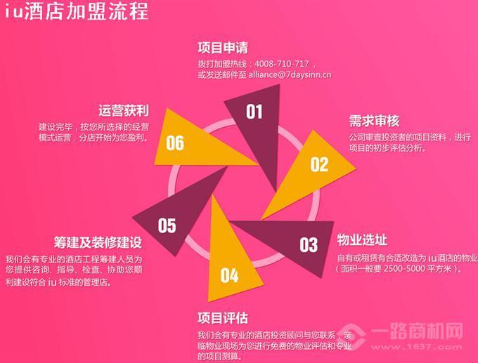 IU酒店千赢国际app手机下载安装流程图