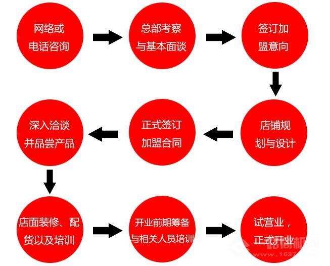 重庆解放碑老火锅