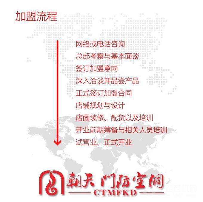 重庆朝天门防空洞
