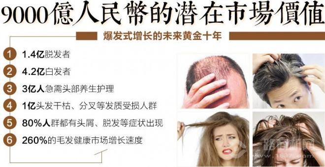 发之卓养发