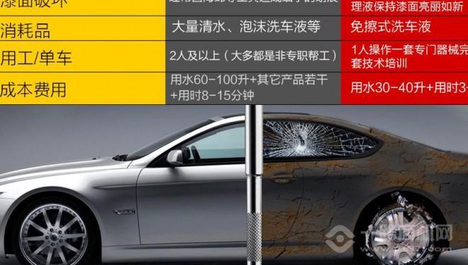 车都市汽车养护加盟