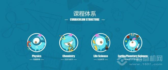 玩創Lab科學教育