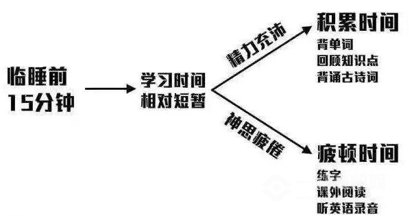 騰大智培教育加盟