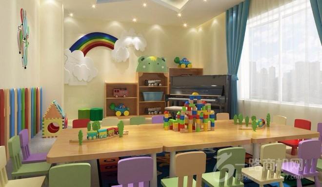 凱恩國際幼兒園加盟
